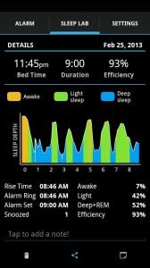 Sleeptime-sovelluksen piirtämä käyrä unenlaadusta 24.-25. helmikuuta